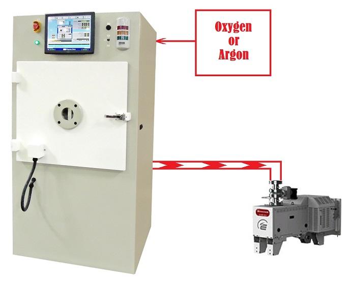 Plasma Equipment | Plasma Etch, Inc.